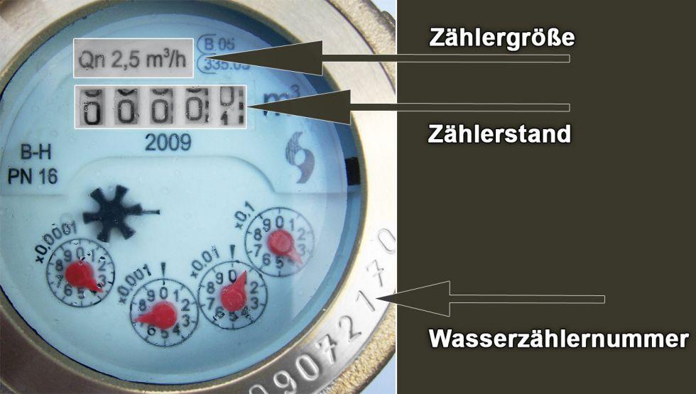 Gut gemocht Kostenrechner für Trink- und Abwasser - Wasser- und NB12